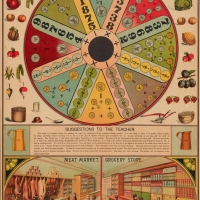 "The Mechanics of Arithmetic color lithograph poster from the series ""The New Education,"" 1898"