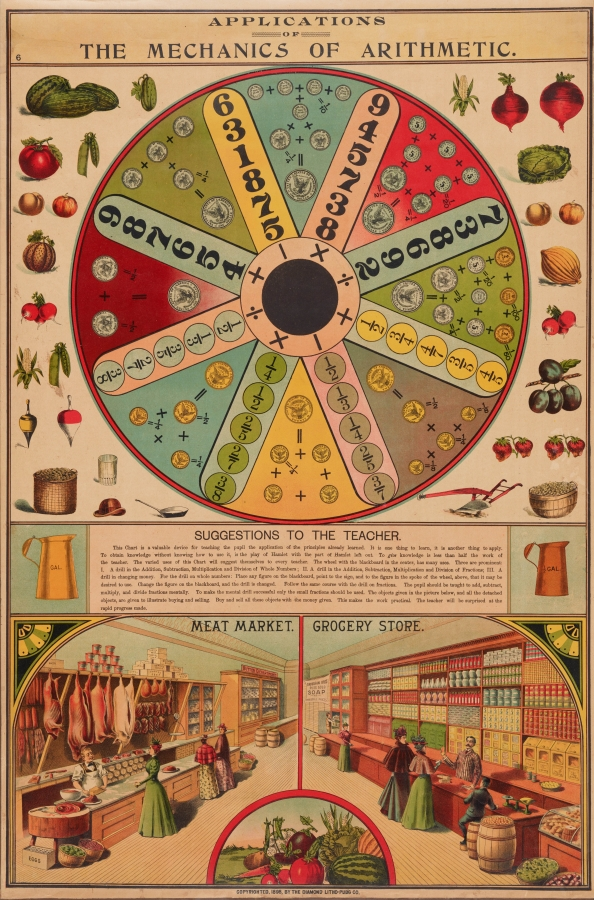 """The Mechanics of Arithmetic color lithograph poster from the series """"The New Education,"""" 1898"""