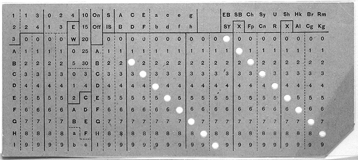 Hollerith punched card, 1895. Library of Congress.