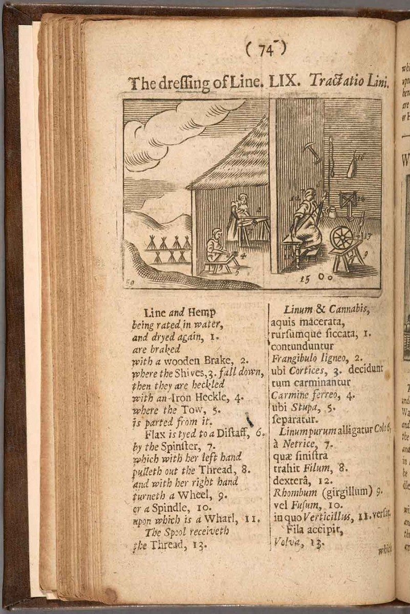 A page from a 1705 edition of the children's textbook Orbis Sensualium Pictus (Visible World in Pictures), by Johann Amos Comenius, 1592–1670. The illustrations depict the processing of flax. The Huntington Library, Art Museum, and Botanical Gardens.